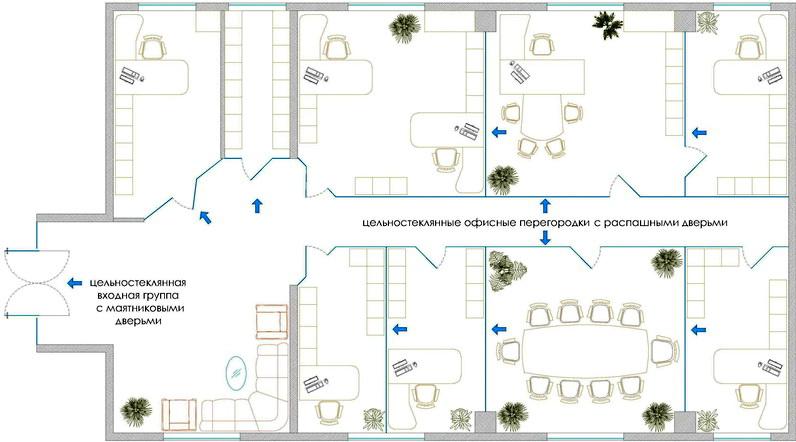 """Пример использования стеклянных перегородок и дверей из стекла для зонирования офисного помещения - <span style=""""color: #ffff00;""""> Увеличить!</span>"""