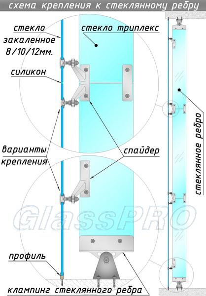 """Вертикальное сечение """"спайдерного"""" остекления с креплением на стеклянные ребра - <span style=""""color: #ffff00;"""">Увеличить!</span>"""