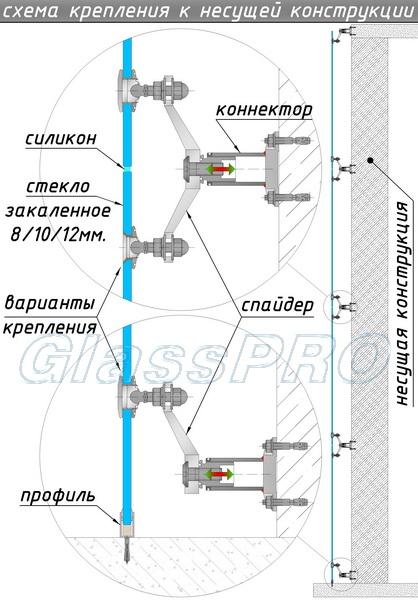 """Вертикальное сечение """"спайдерного"""" остекления с креплением к бетонной колонне и прекрытию - <span style=""""color: #ffff00;"""">Увеличить!</span>"""