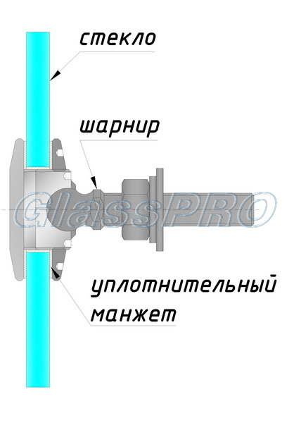 "<span style=""color: #78FF80;"">Остекление:</span> монолитное одинарное<br /><br /><span style=""color: #78FF80;"">Отверстие:</span> цилиндрическое<br /><br /><span style=""color: #78FF80;"">Крепление:</span> выступающее"