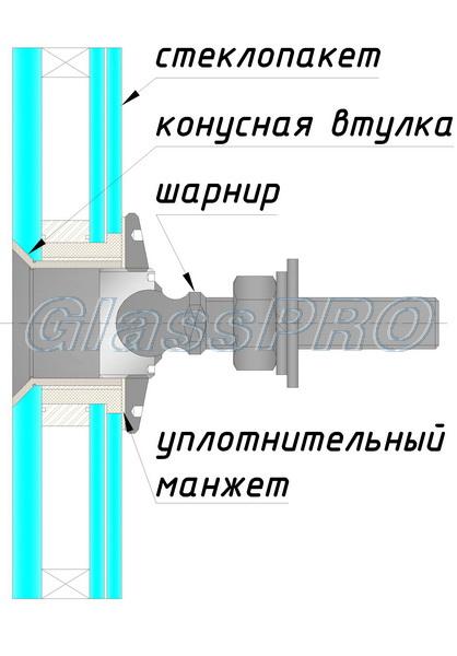 """<span style=""""color: #78FF80;"""">Остекление:</span> стеклопакет<br /><br /><span style=""""color: #78FF80;"""">Отверстие:</span> коническое<br /><br /><span style=""""color: #78FF80;"""">Крепление:</span> утопленное"""