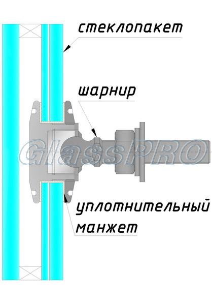 """<span style=""""color: #78FF80;"""">Остекление:</span> стеклопакет<br /><br /><span style=""""color: #78FF80;"""">Отверстие:</span> цилиндрическое<br /><br /><span style=""""color: #78FF80;"""">Крепление:</span> внутреннее"""
